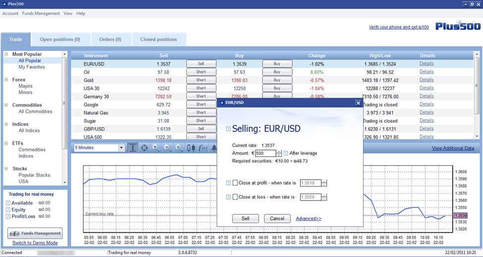 Plus 500 binary options