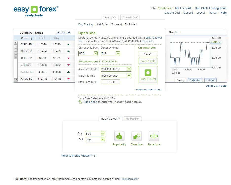 Easy forex review 2013