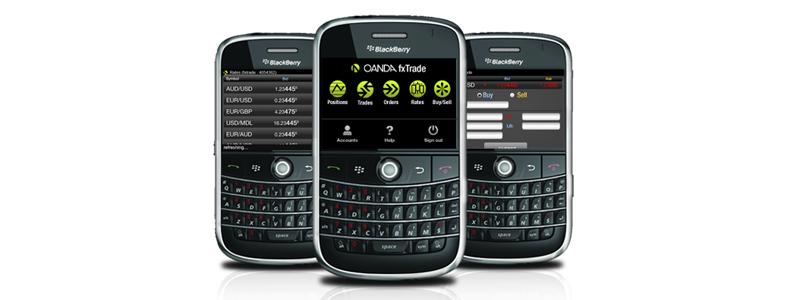 Forex on the go blackberry