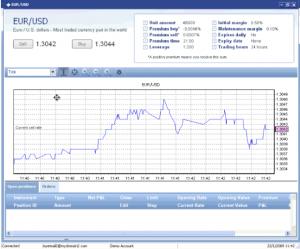 Plus500-platform-chart-screenshot