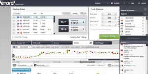 etoro web platform dashboard