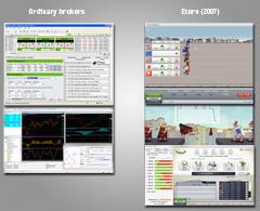 etoro vs ordinary forex brokers design thumbnail