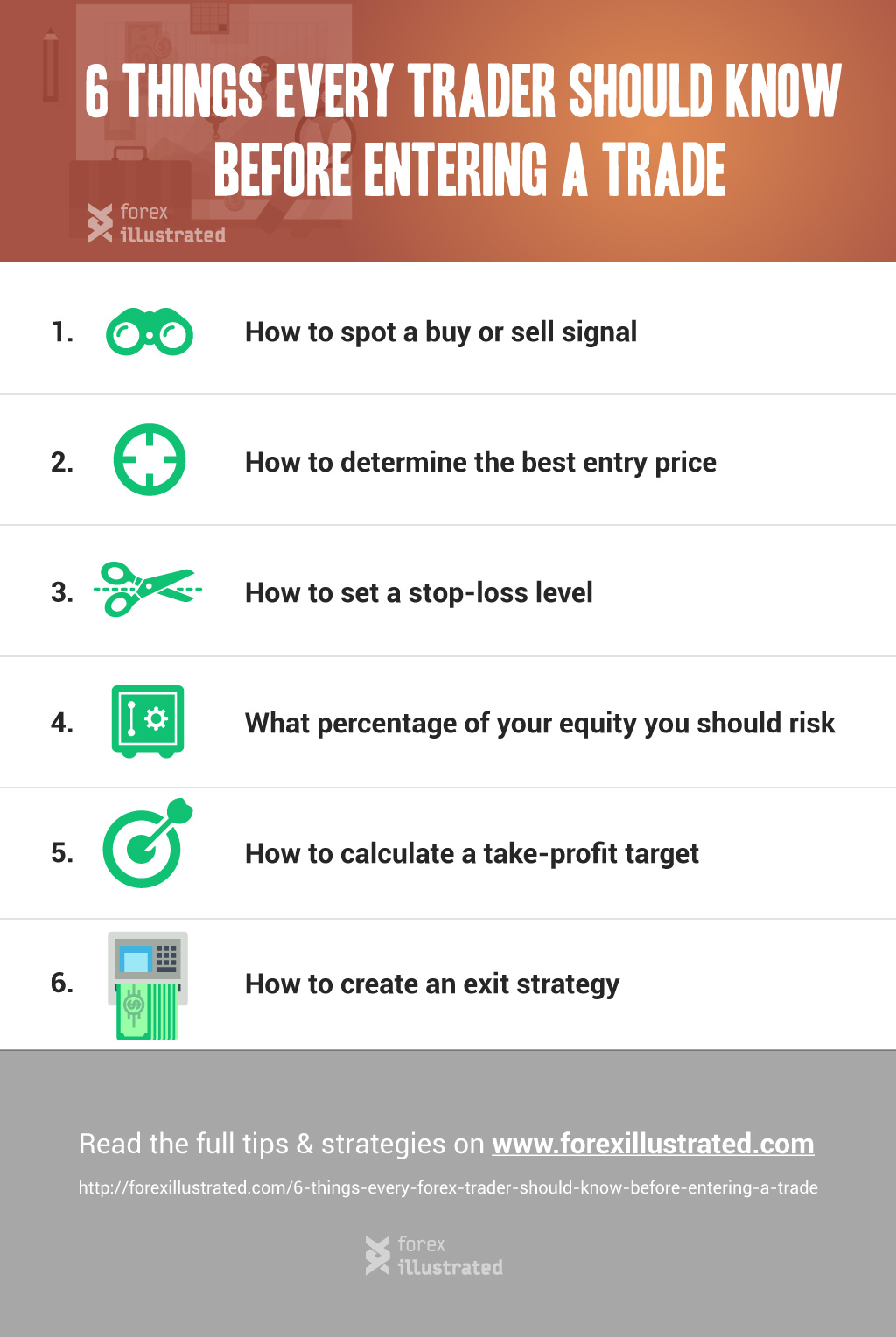 six-things-every-forex-stock-trader-must-know-how-to-spot-buy-sell-signal-how-to-determine-buy-sell-signal-set-up-stop-loss-level-what-percentage-of-equity-calculate-take-profit-target-create-exit-strategy