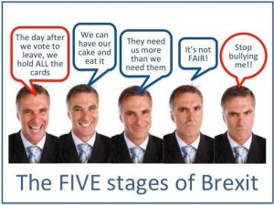 Brexit meme the five stages of brexit