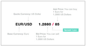 Linear currency quote display example
