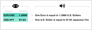 How to rad currency rate quotes