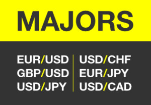Majors currency pairs