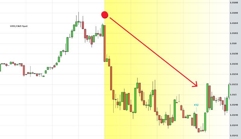 usd-cad-chart-2