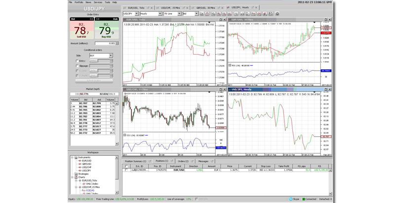 ducascopy jforex trading platform screenshot