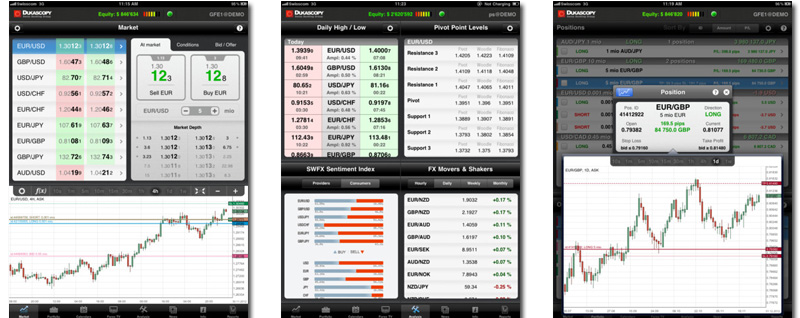 ducascopy forex trading ipad platform screenshots