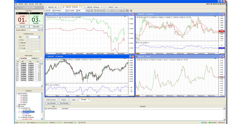 web ducascopy forex trading screenshot