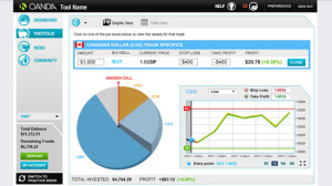 oanda-platform-web-screenshot
