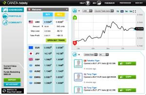 oanda trading screen visual