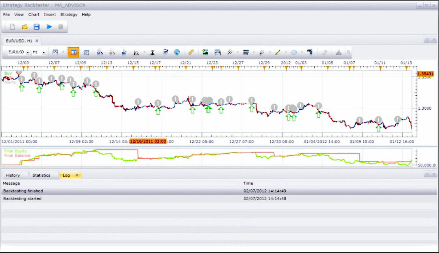 FXCM strategy backtesting