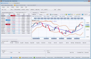 FXCM web platform screenshot