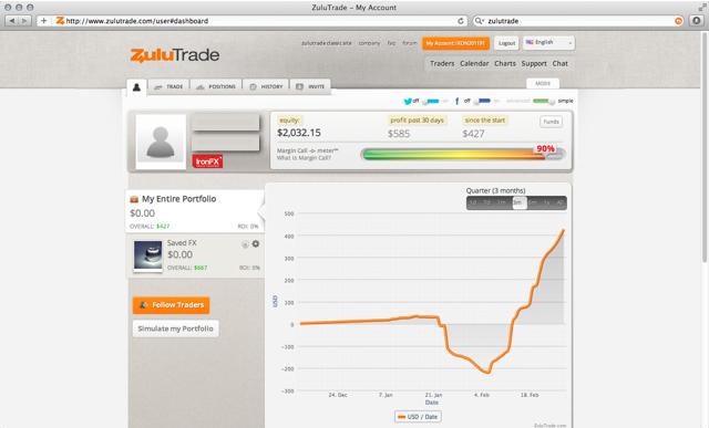 zulutrade social trading screenshot