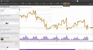 tradeo social trading platforms screenshot eur/usd