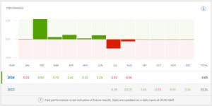 forex-copy-trading-tips-etoro-consistent-profit