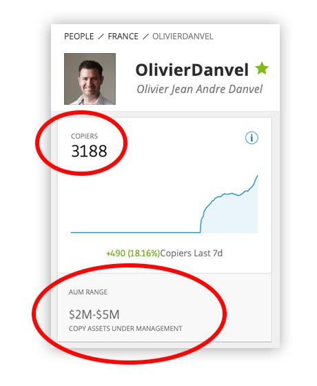 How much money do popular investors make