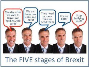 Brexit meme the five stages of brexit